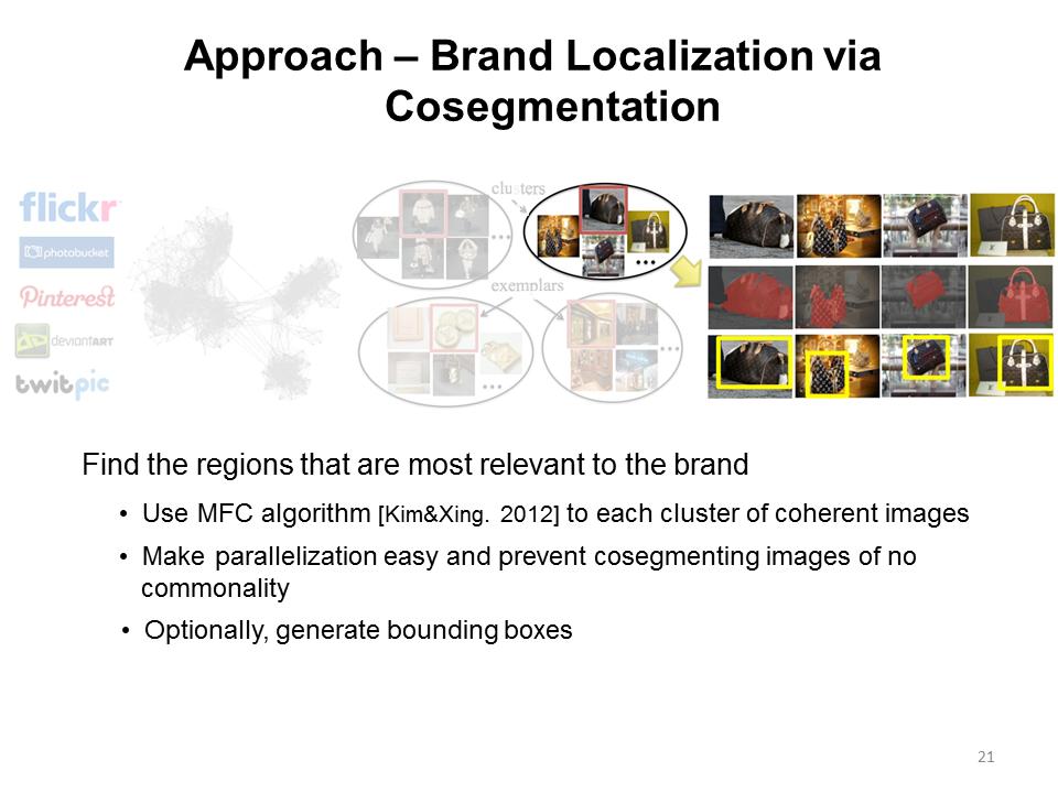Diapositiva21